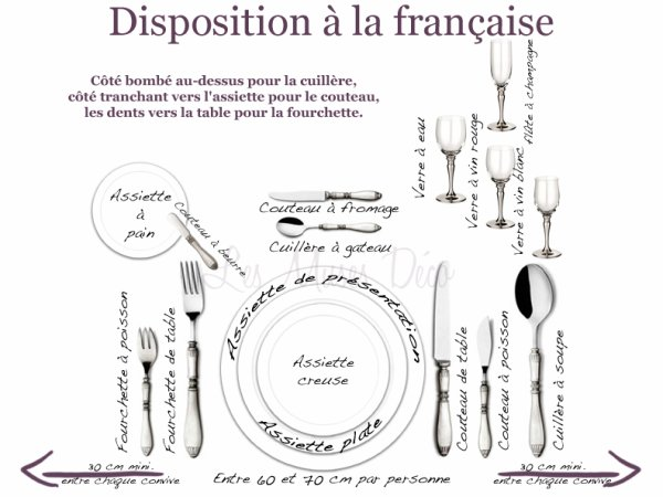 Comment dresser la table dans les r gles de l art for Disposition des verres sur la table